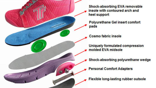 Therafit Shoe Technology